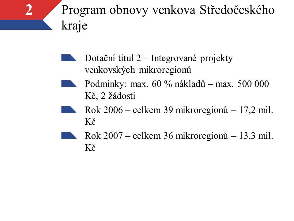 2 Program obnovy venkova Středočeského kraje Dotační titul 2 – Integrované projekty venkovských mikroregionů Podmínky: max. 60 % nákladů – max. 500 00