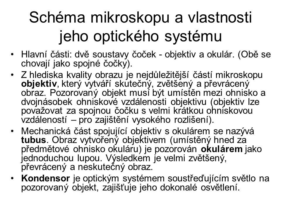 Schéma mikroskopu a vlastnosti jeho optického systému Hlavní části: dvě soustavy čoček - objektiv a okulár.