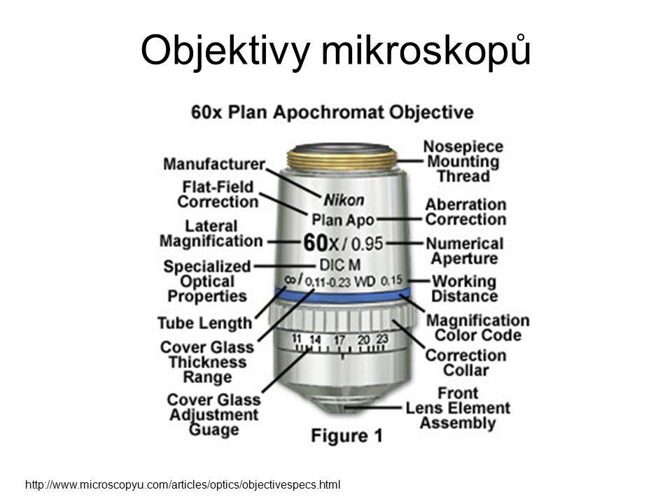 Objektivy mikroskopů http://www.microscopyu.com/articles/optics/objectivespecs.html