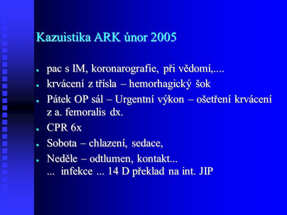 Kazuistika ARK únor 2005 ● pac s IM, koronarografie, při vědomí,.... ● krvácení z třísla – hemorhagický šok ● Pátek OP sál – Urgentní výkon – ošetření