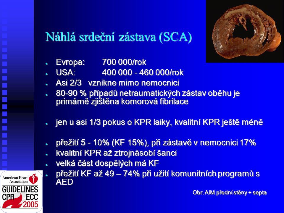 Náhlá srdeční zástava (SCA) ● Evropa:700 000/rok ● USA: 400 000 - 460 000/rok ● Asi 2/3 vznikne mimo nemocnici ● 80-90 % případů netraumatických zástav oběhu je primárně zjištěna komorová fibrilace ● jen u asi 1/3 pokus o KPR laiky, kvalitní KPR ještě méně ● přežití 5 - 10% (KF 15%), při zástavě v nemocnici 17% ● kvalitní KPR až ztrojnásobí šanci ● velká část dospělých má KF ● přežití KF až 49 – 74% při užití komunitních programů s AED Obr: AIM přední stěny + septa