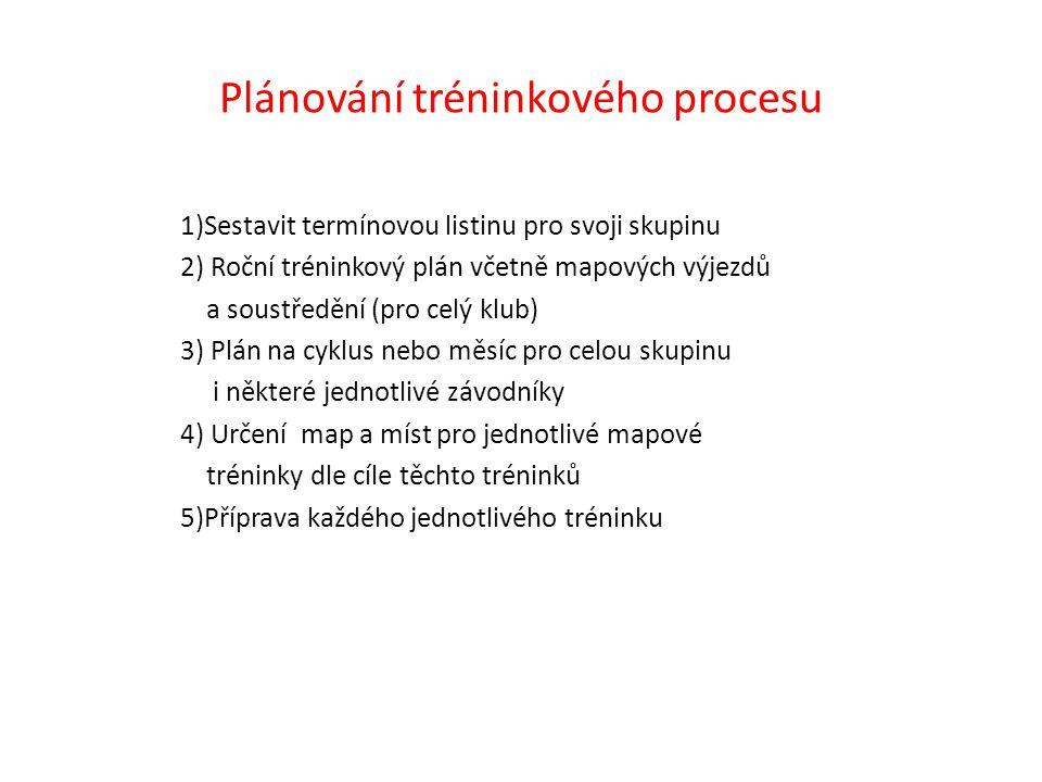 Plánování tréninkového procesu 1)Sestavit termínovou listinu pro svoji skupinu 2) Roční tréninkový plán včetně mapových výjezdů a soustředění (pro celý klub) 3) Plán na cyklus nebo měsíc pro celou skupinu i některé jednotlivé závodníky 4) Určení map a míst pro jednotlivé mapové tréninky dle cíle těchto tréninků 5)Příprava každého jednotlivého tréninku