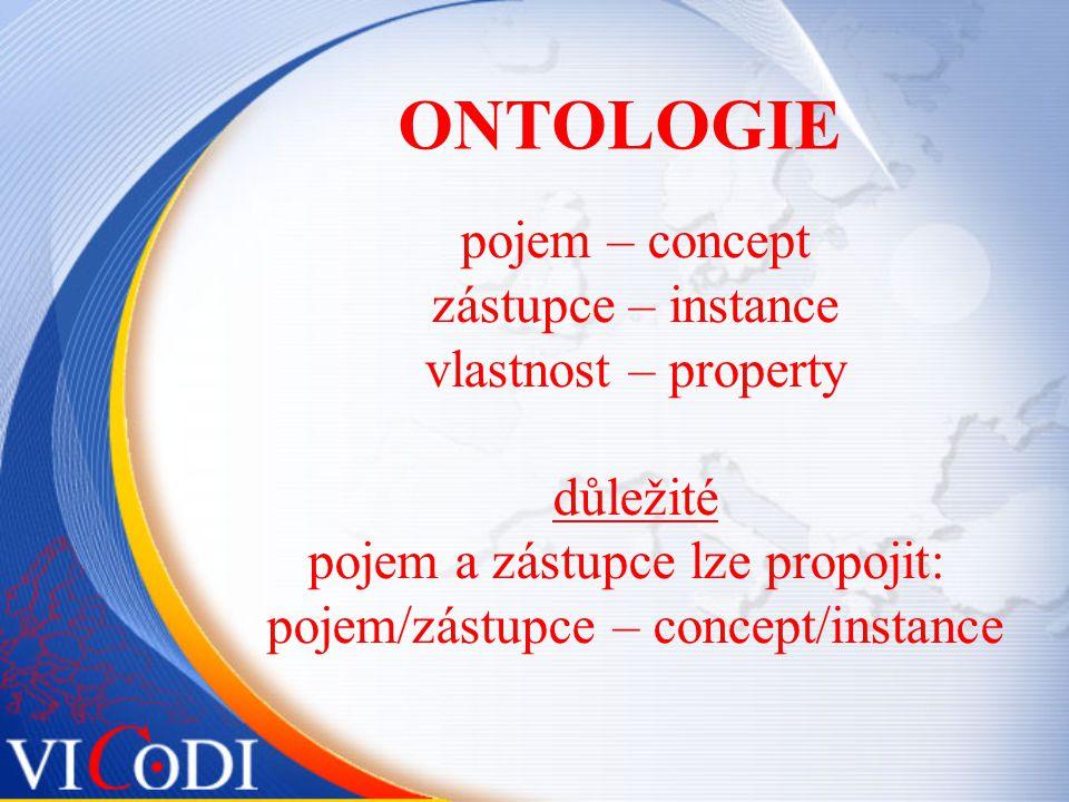 ONTOLOGIE pojem – concept zástupce – instance vlastnost – property důležité pojem a zástupce lze propojit: pojem/zástupce – concept/instance