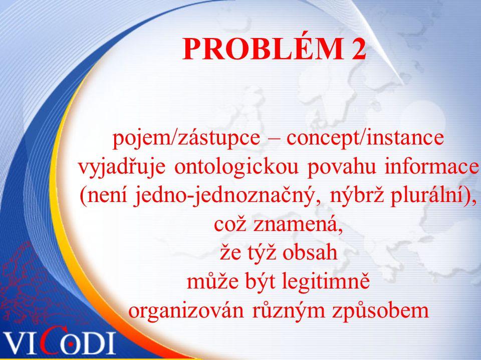 PROBLÉM 2 pojem/zástupce – concept/instance vyjadřuje ontologickou povahu informace (není jedno-jednoznačný, nýbrž plurální), což znamená, že týž obsah může být legitimně organizován různým způsobem