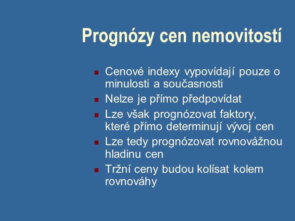 Je na českém trhu bublina? pavel.kohout@p-index.cz