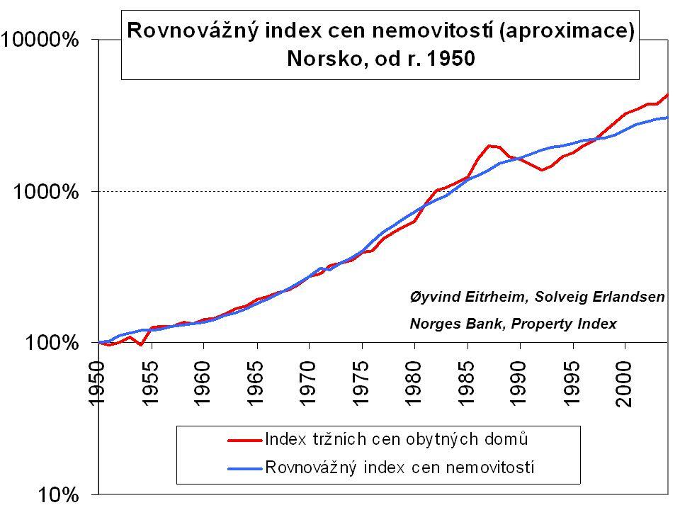 Øyvind Eitrheim, Solveig Erlandsen Norges Bank, Property Index