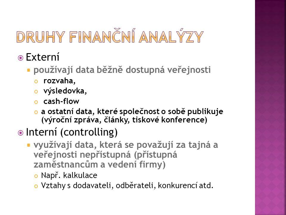  Přehled o finanční a majetkové situaci k určitému dni  Aktiva = majetek – podle stupně likvidnosti  Dlouhodobá Hmotný a nehmotný majetek Finanční investice  Krátkodobá Zásoby Krátkodobé pohledávky (v rozvaze se uvádějí spolu s dlouhodobými nutno rozlišit ve finanční analýze) Krátkodobý finanční majetek Peněžní prostředky  Pohledávky za upsaný vlastní kapitál (nesplacené akcie a podíly společníků)