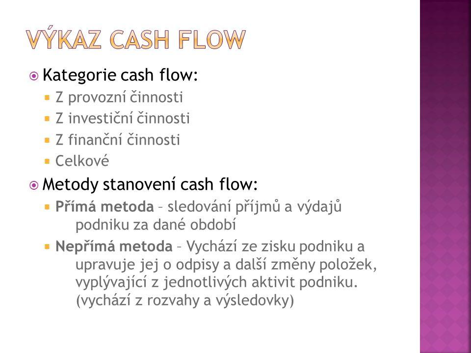  Kategorie cash flow:  Z provozní činnosti  Z investiční činnosti  Z finanční činnosti  Celkové  Metody stanovení cash flow:  Přímá metoda – sl
