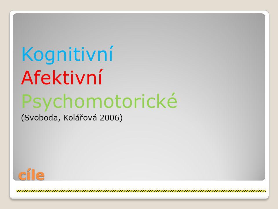 cíle Kognitivní Afektivní Psychomotorické (Svoboda, Kolářová 2006)