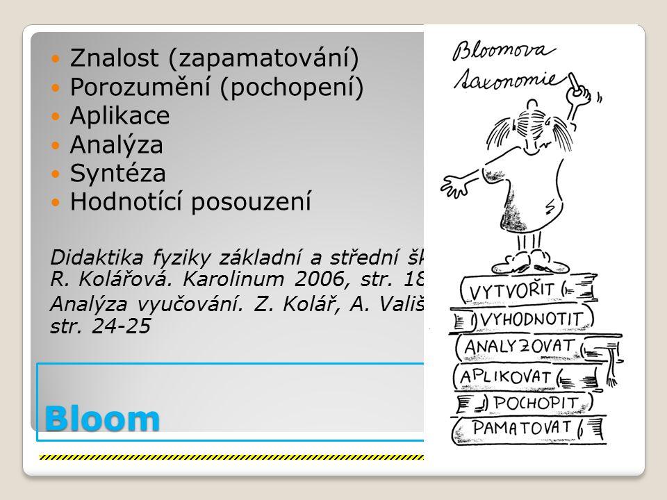 Bloom Znalost (zapamatování) Porozumění (pochopení) Aplikace Analýza Syntéza Hodnotící posouzení Didaktika fyziky základní a střední školy.