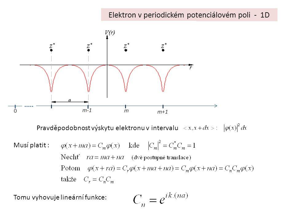 Elektron v periodickém potenciálovém poli - 1D Musí platit : Tomu vyhovuje lineární funkce: x Pravděpodobnost výskytu elektronu v intervalu m m-1 m+1