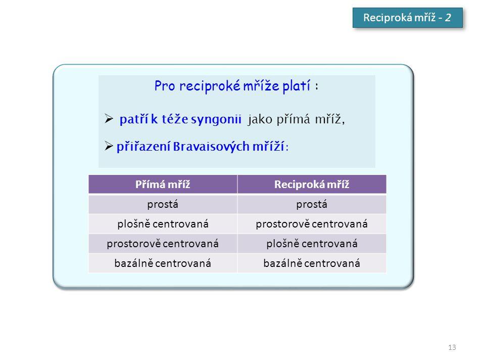 Reciproká mříž - 2 Pro reciproké mříže platí :  patří k téže syngonii jako přímá mříž,  přiřazení Bravaisových mříží : Přímá mřížReciproká mříž pros