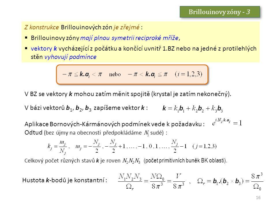 Brillouinovy zóny - 3 Z konstrukce Brillouinových zón je zřejmé :  Brillouinovy zóny mají plnou symetrii reciproké mříže,  vektory k vycházející z p