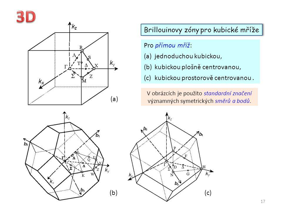 (a) Brillouinovy zóny pro kubické mříže (b)(c) Pro přímou mříž: (a)jednoduchou kubickou, (b)kubickou plošně centrovanou, (c)kubickou prostorově centro