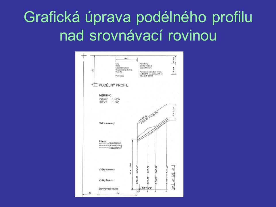 Grafická úprava podélného profilu nad srovnávací rovinou