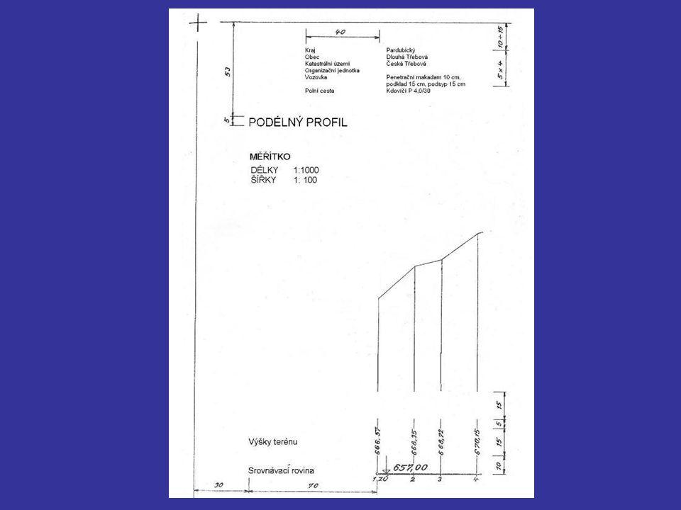 Určení nadmořské výšky bodů V terénu Technickou nivelací TGS Na vrstevnicové mapě Interpolací vrstevnic