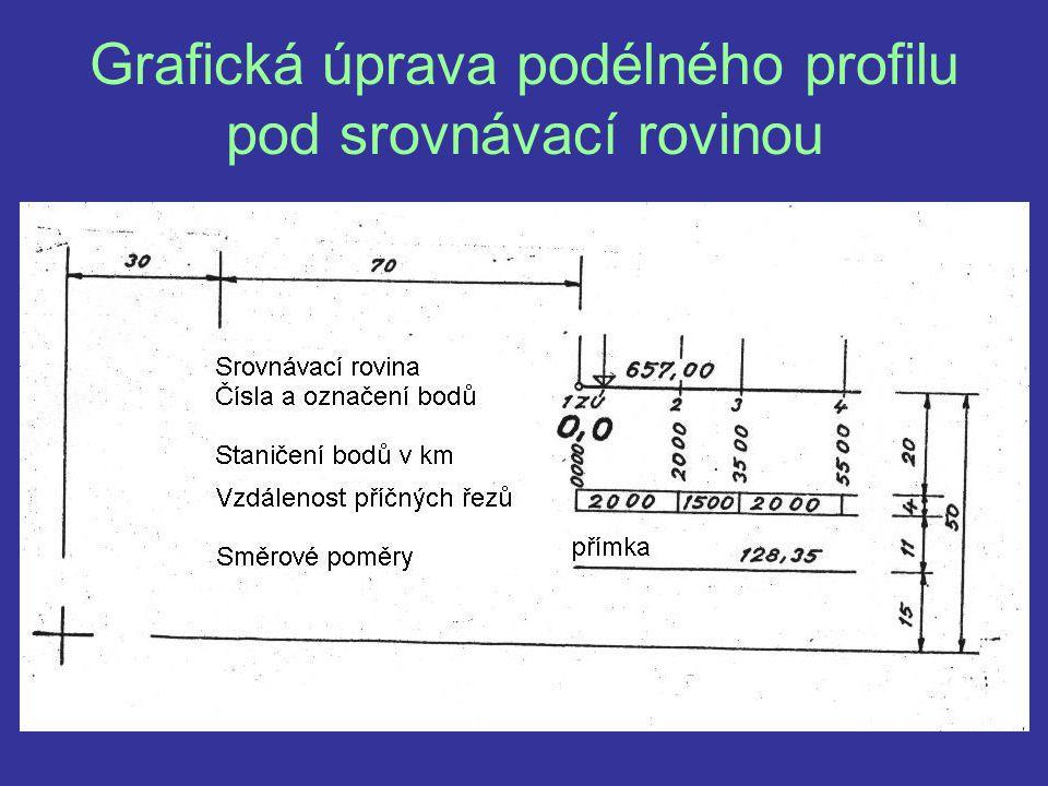 Postup 1) Na srovnávací rovinu v měřítku délek vykreslíme polohu podrobných bodů na trase cesty 2) Ze zápisníku staničení vypíšeme staničení jednotlivých podrobných bodů 3) Ze zápisníku staničení vypíšeme do připravených kolonek vzdálenosti mezi body 4) Vykreslíme směrové poměry s parametry