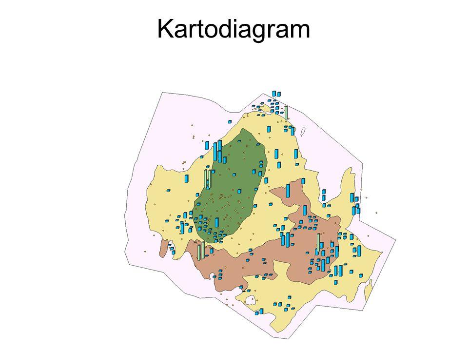 Kartodiagram