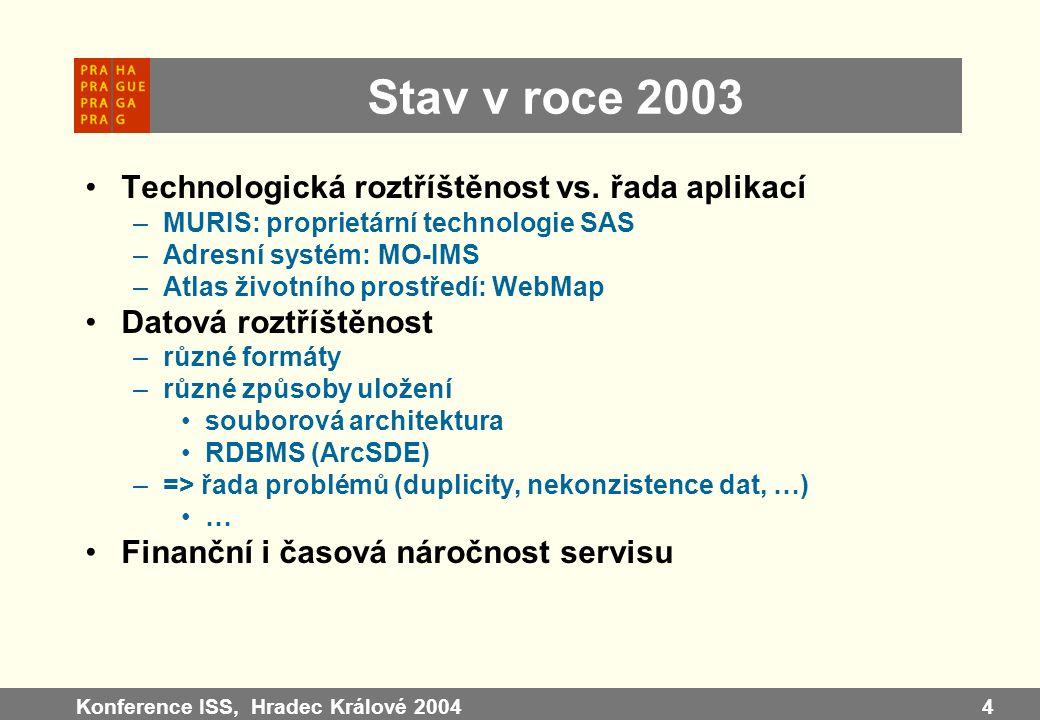 Konference ISS, Hradec Králové 20044 Stav v roce 2003 Technologická roztříštěnost vs. řada aplikací –MURIS: proprietární technologie SAS –Adresní syst