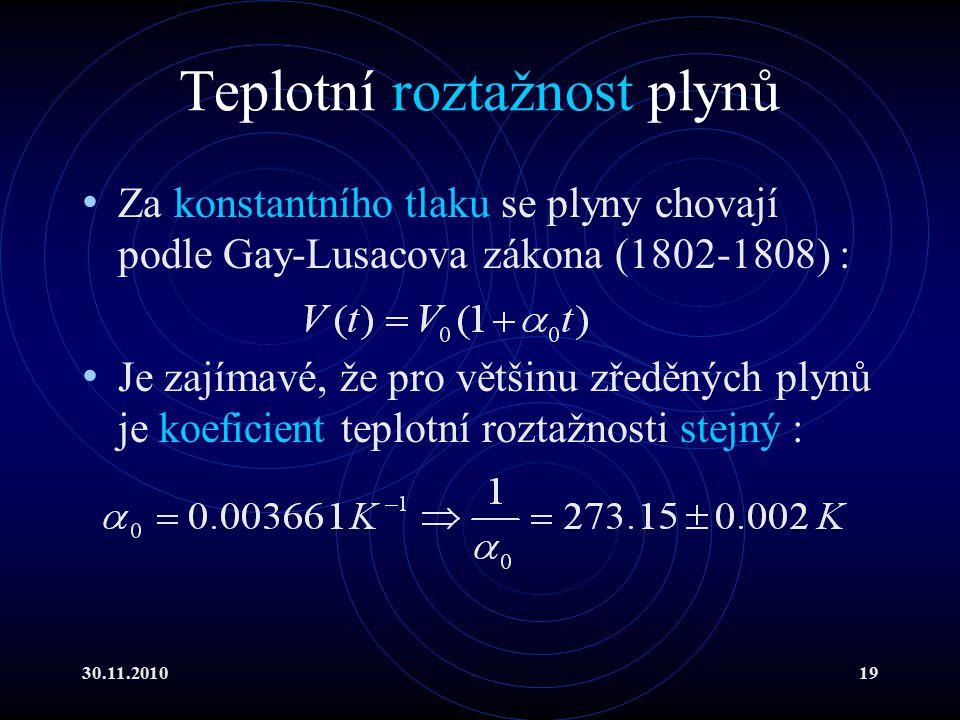 30.11.201019 Teplotní roztažnost plynů Za konstantního tlaku se plyny chovají podle Gay-Lusacova zákona (1802-1808) : Je zajímavé, že pro většinu zředěných plynů je koeficient teplotní roztažnosti stejný :