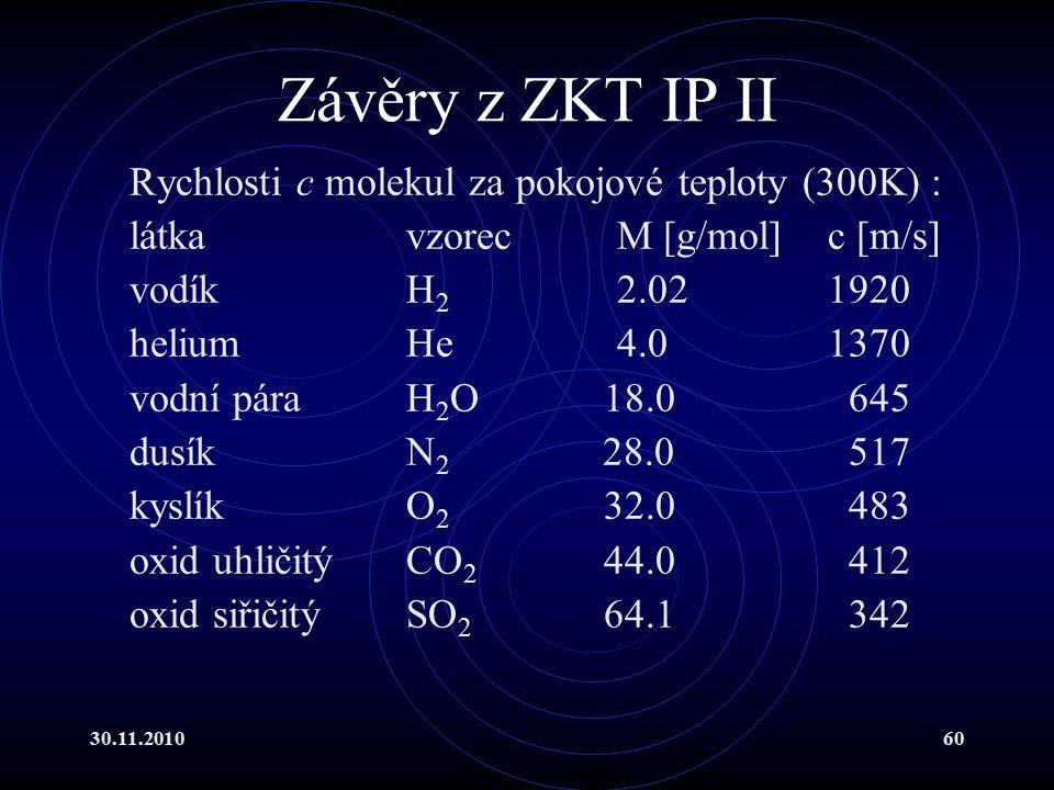 30.11.201060 Závěry z ZKT IP II Rychlosti c molekul za pokojové teploty (300K) : látkavzorecM [g/mol]c [m/s] vodíkH 2 2.021920 heliumHe4.01370 vodní páraH 2 O 18.0 645 dusíkN 2 28.0 517 kyslíkO 2 32.0 483 oxid uhličitýCO 2 44.0 412 oxid siřičitýSO 2 64.1 342