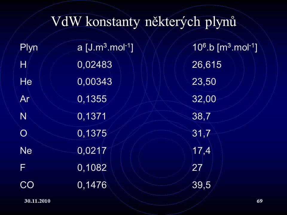 30.11.201069 VdW konstanty některých plynů Plyna [J.m 3.mol -1 ]10 6.b [m 3.mol -1 ] H0,0248326,615 He0,0034323,50 Ar0,135532,00 N0,137138,7 O0,137531,7 Ne0,021717,4 F0,108227 CO0,147639,5