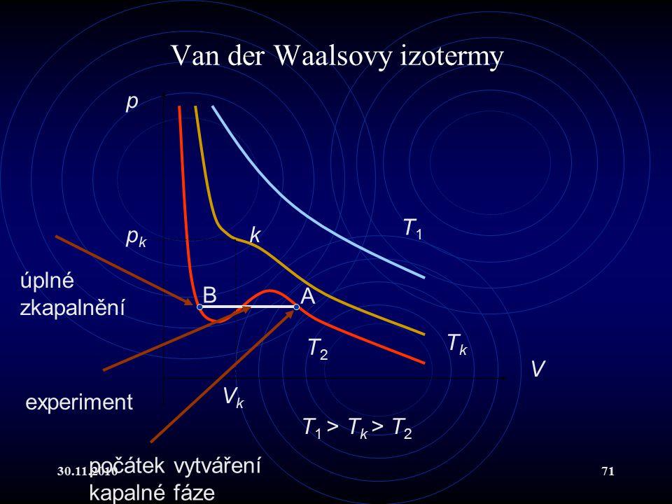 30.11.201071 Van der Waalsovy izotermy T1T1 T2T2 T 1 > T k > T 2 experiment A B počátek vytváření kapalné fáze úplné zkapalnění p p k k T k V V k