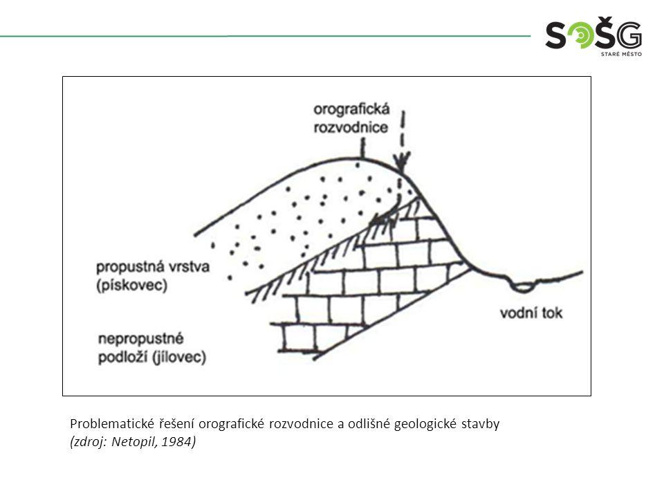 POVODÍ plocha povodí je potřebná k výpočtu některých měrný jednotek odtoku značíme ji F (plocha povodí) určuje se z mapy tak, že se na ní vymezí rozvodní čárou a změří se planimetrem problémy mohou nastat v místech s bifurkací toku bifurkace: řeka odvádí vodu různými směry do různých říčních systémů (Cassiquiare mezi říčním systémem Orinoka a Amazonky)