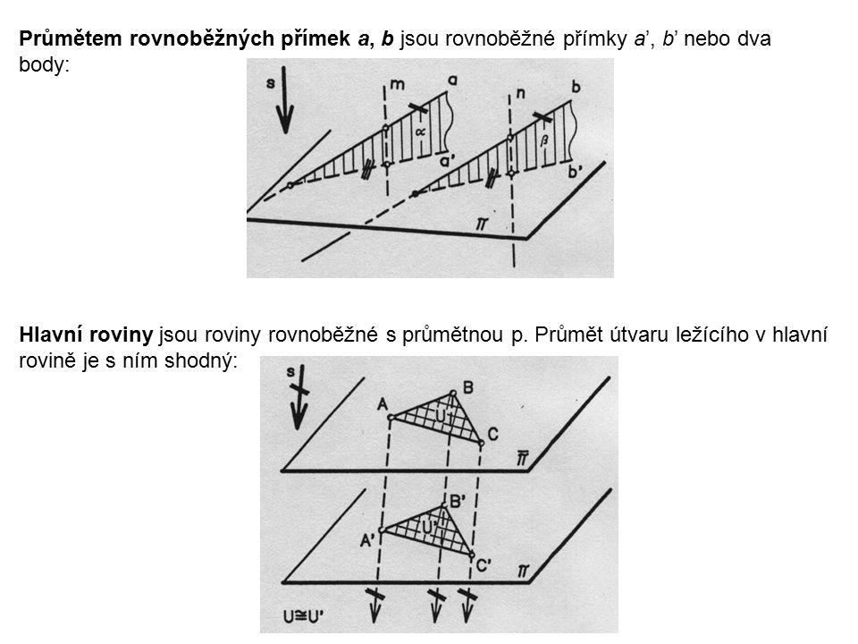 Průmětem rovnoběžných přímek a, b jsou rovnoběžné přímky a', b' nebo dva body: Hlavní roviny jsou roviny rovnoběžné s průmětnou p. Průmět útvaru ležíc