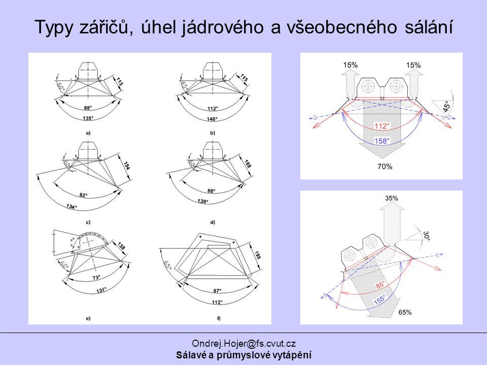 Ondrej.Hojer@fs.cvut.cz Sálavé a průmyslové vytápění Typy zářičů, úhel jádrového a všeobecného sálání