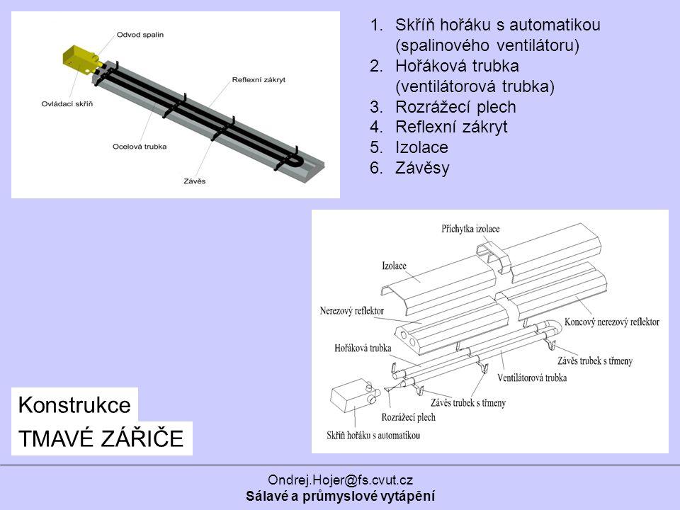 Ondrej.Hojer@fs.cvut.cz Sálavé a průmyslové vytápění 1.Skříň hořáku s automatikou (spalinového ventilátoru) 2.Hořáková trubka (ventilátorová trubka) 3.Rozrážecí plech 4.Reflexní zákryt 5.Izolace 6.Závěsy Konstrukce TMAVÉ ZÁŘIČE