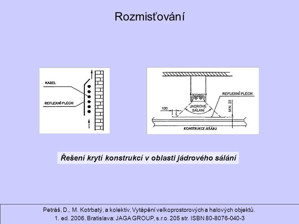 Ondrej.Hojer@fs.cvut.cz Sálavé a průmyslové vytápění Rozmisťování Řešení krytí konstrukcí v oblasti jádrového sálání Petráš, D., M.