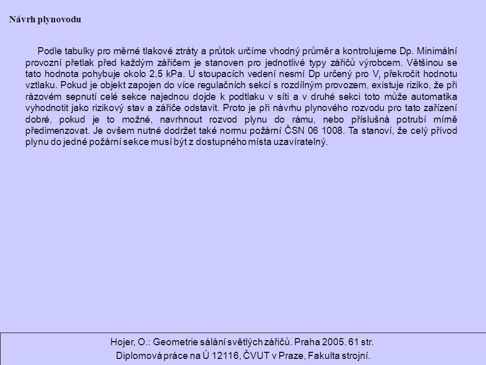 Ondrej.Hojer@fs.cvut.cz Sálavé a průmyslové vytápění Podle tabulky pro měrné tlakové ztráty a průtok určíme vhodný průměr a kontrolujeme Dp.