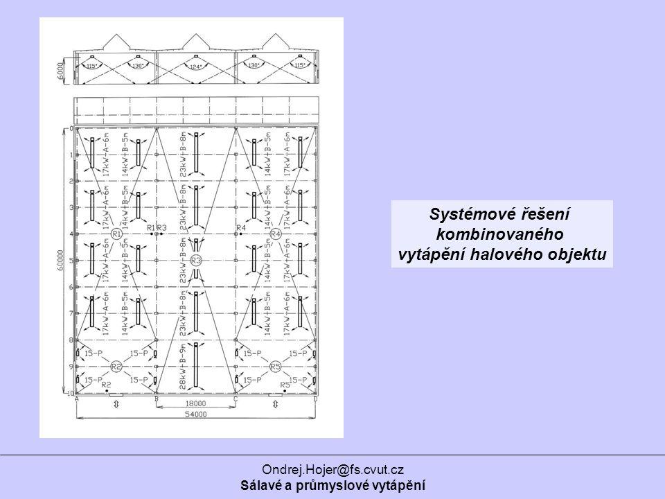 Ondrej.Hojer@fs.cvut.cz Sálavé a průmyslové vytápění Systémové řešení kombinovaného vytápění halového objektu