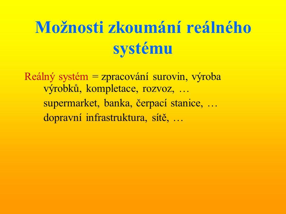 Možnosti zkoumání reálného systému Reálný systém = zpracování surovin, výroba výrobků, kompletace, rozvoz, … supermarket, banka, čerpací stanice, … do