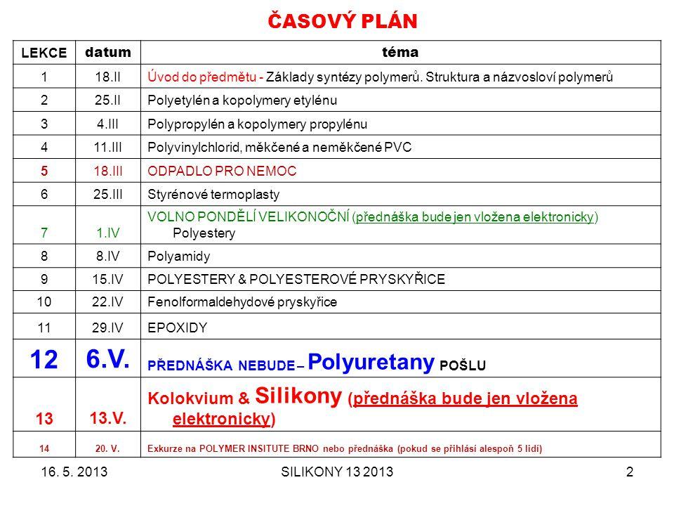 SILIKONY – stav v tuzemsku 16.5. 2013SILIKONY 13 20133 Výzkum a vývoj - již v 50.