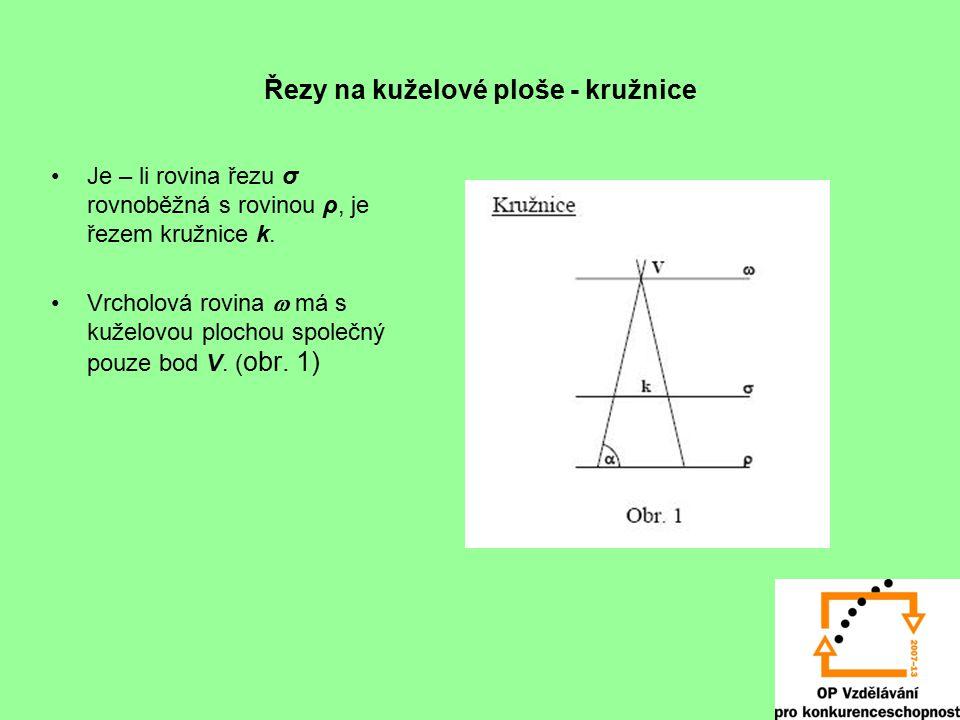 Řezy na kuželové ploše - kružnice Je – li rovina řezu σ rovnoběžná s rovinou ρ, je řezem kružnice k. Vrcholová rovina  má s kuželovou plochou společn