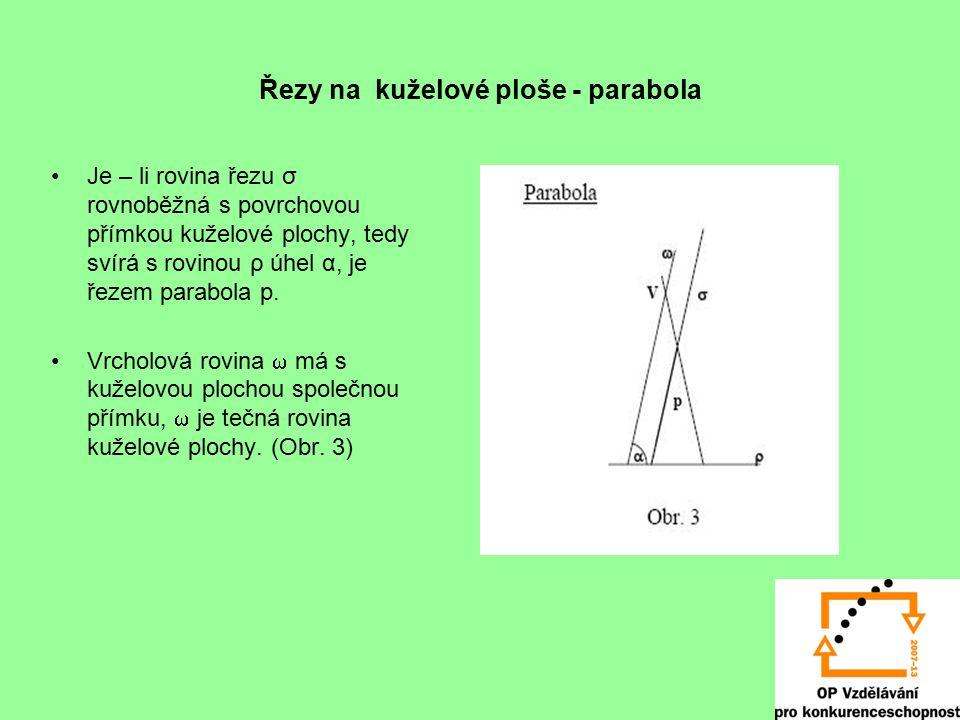Řezy na kuželové ploše - parabola Je – li rovina řezu σ rovnoběžná s povrchovou přímkou kuželové plochy, tedy svírá s rovinou ρ úhel α, je řezem parab