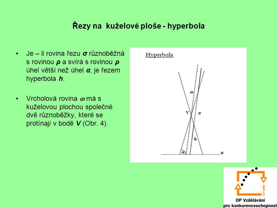 Řezy na kuželové ploše - hyperbola Je – li rovina řezu σ různoběžná s rovinou ρ a svírá s rovinou ρ úhel větší než úhel α, je řezem hyperbola h. Vrcho