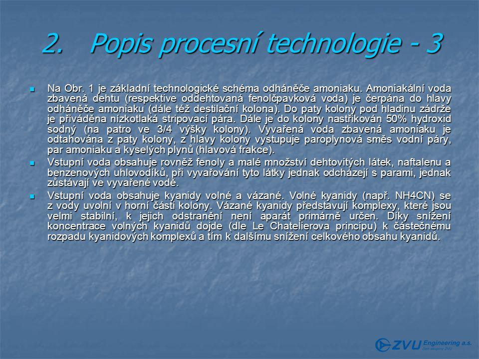 2.Popis procesní technologie - 3 Na Obr.1 je základní technologické schéma odháněče amoniaku.