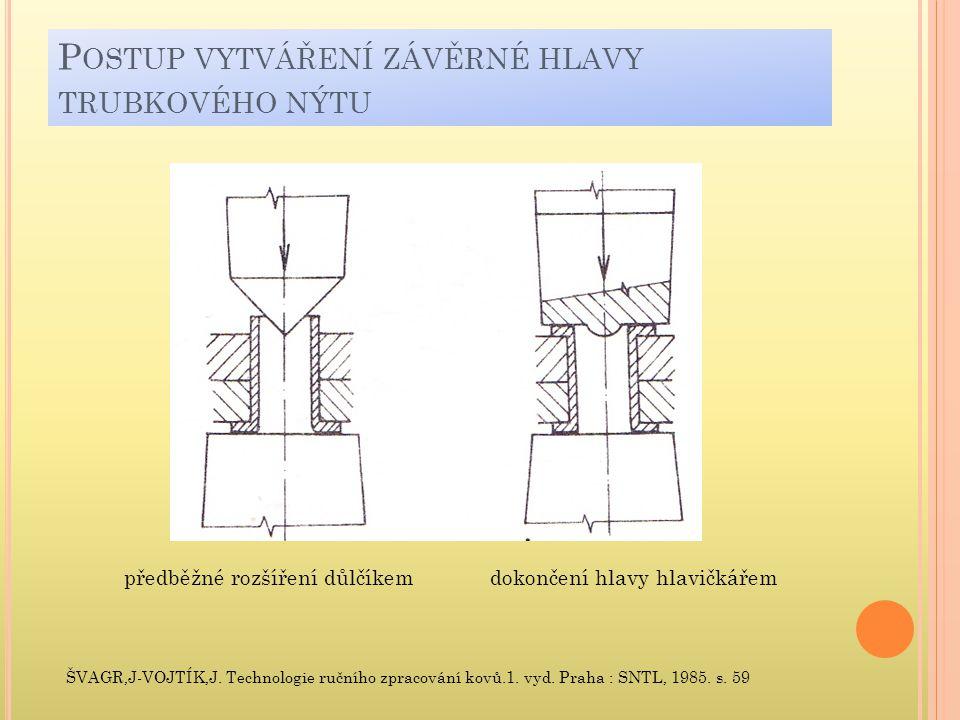 P OSTUP VYTVÁŘENÍ ZÁVĚRNÉ HLAVY TRUBKOVÉHO NÝTU předběžné rozšíření důlčíkem dokončení hlavy hlavičkářem ŠVAGR,J-VOJTÍK,J.