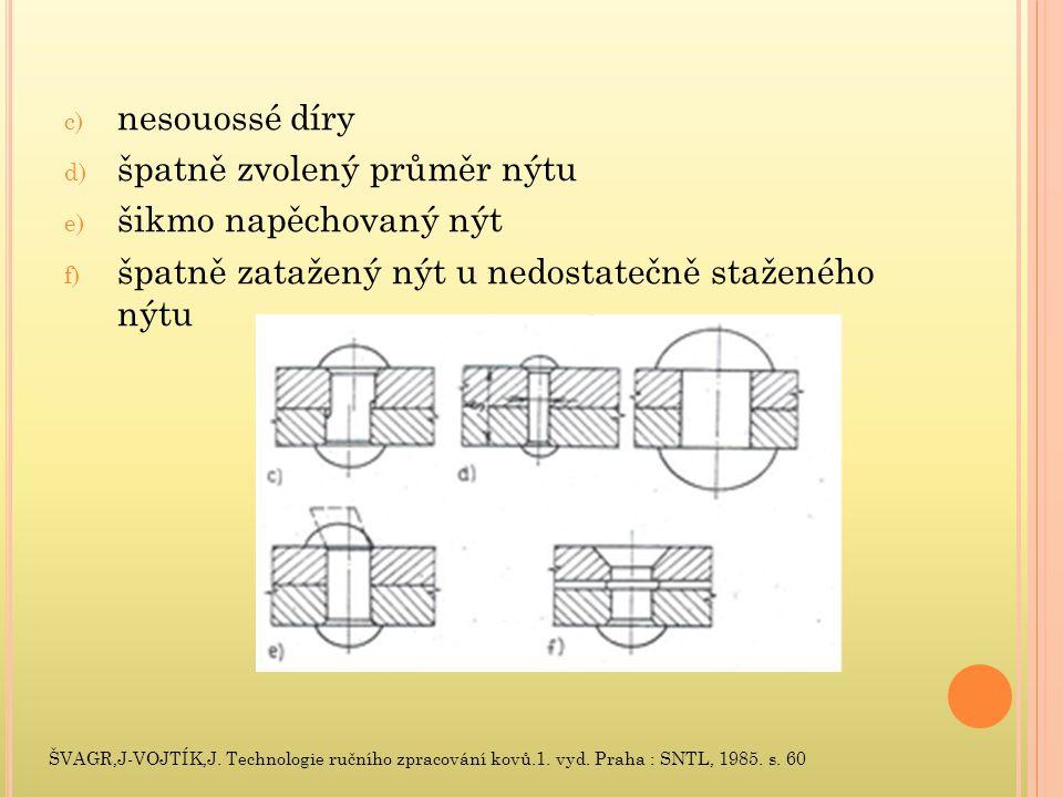 c) nesouossé díry d) špatně zvolený průměr nýtu e) šikmo napěchovaný nýt f) špatně zatažený nýt u nedostatečně staženého nýtu ŠVAGR,J-VOJTÍK,J.