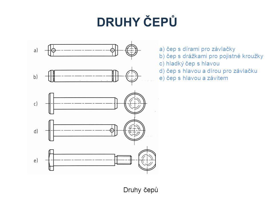 DRUHY ČEPŮ a) čep s dírami pro závlačky b) čep s drážkami pro pojistné kroužky c) hladký čep s hlavou d) čep s hlavou a dírou pro závlačku e) čep s hl