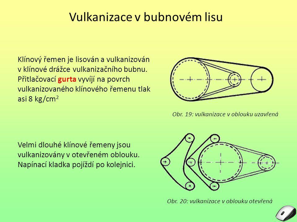 Vulkanizace v bubnovém lisu Klínový řemen je lisován a vulkanizován v klínové drážce vulkanizačního bubnu. Přitlačovací gurta vyvíjí na povrch vulkani