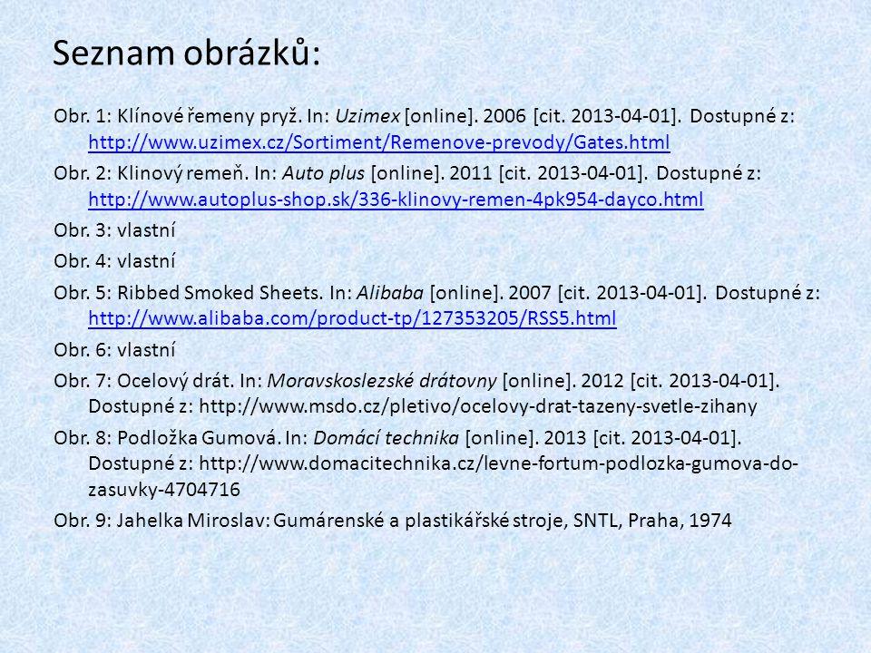 Seznam obrázků: Obr. 1: Klínové řemeny pryž. In: Uzimex [online]. 2006 [cit. 2013-04-01]. Dostupné z: http://www.uzimex.cz/Sortiment/Remenove-prevody/