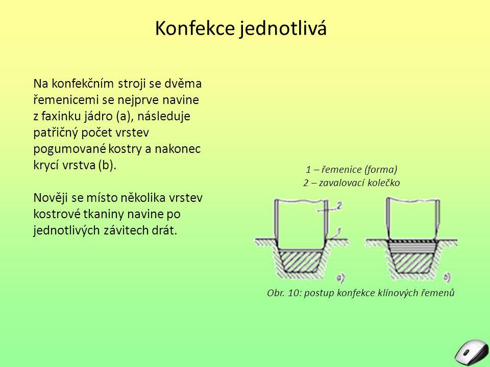 Konfekce jednotlivá Obr. 10: postup konfekce klínových řemenů Na konfekčním stroji se dvěma řemenicemi se nejprve navine z faxinku jádro (a), následuj