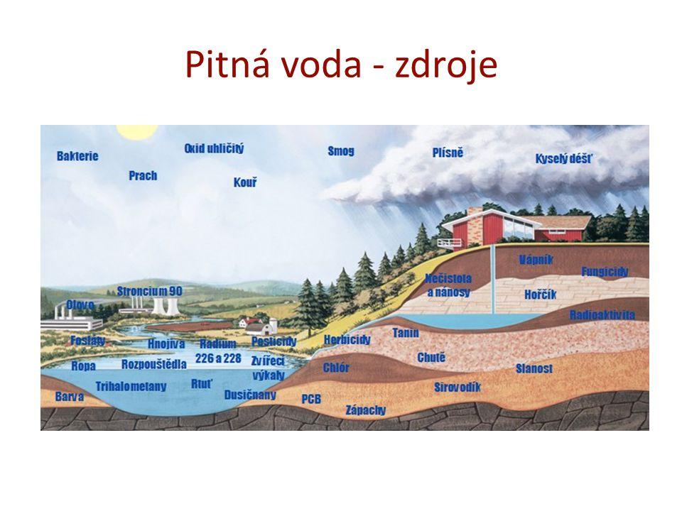 Pitná voda - zdroje