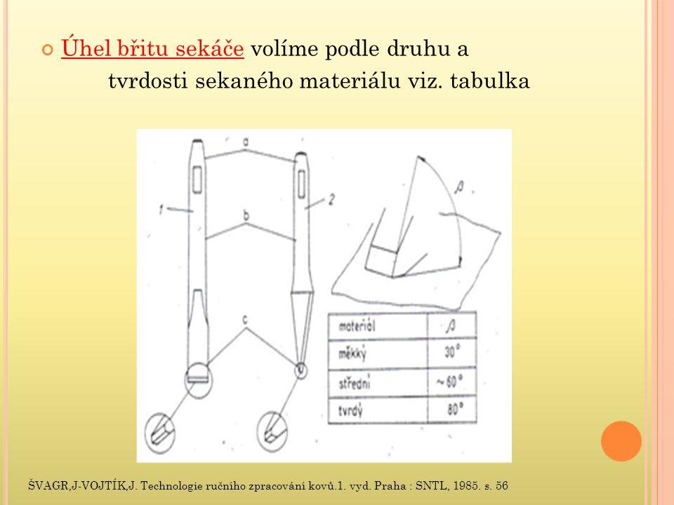Úhel břitu sekáče volíme podle druhu a tvrdosti sekaného materiálu viz. tabulka ŠVAGR,J-VOJTÍK,J. Technologie ručního zpracování kovů.1. vyd. Praha :
