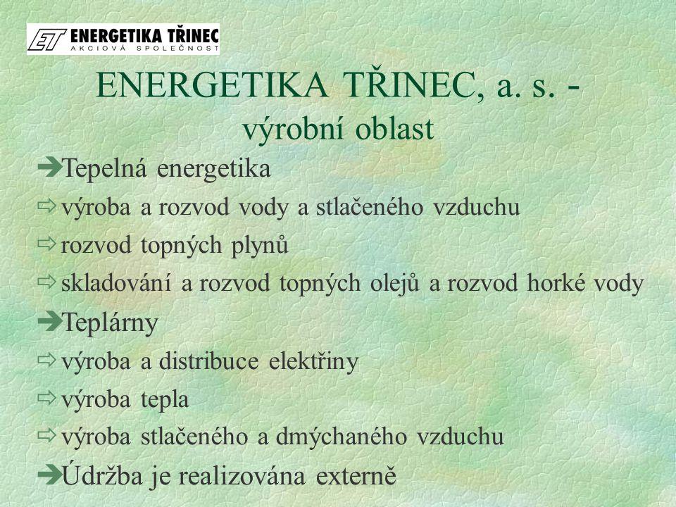 ENERGETIKA TŘINEC, a.s. - licence dle zákona č. 458/2000 Sb.