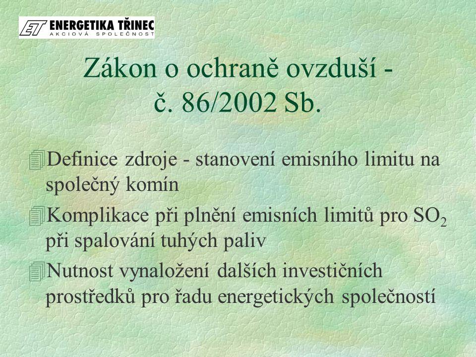 Zákon o ochraně ovzduší - č.86/2002 Sb.
